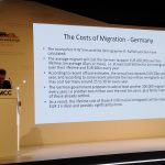 How much does Migration cost Germany every year?